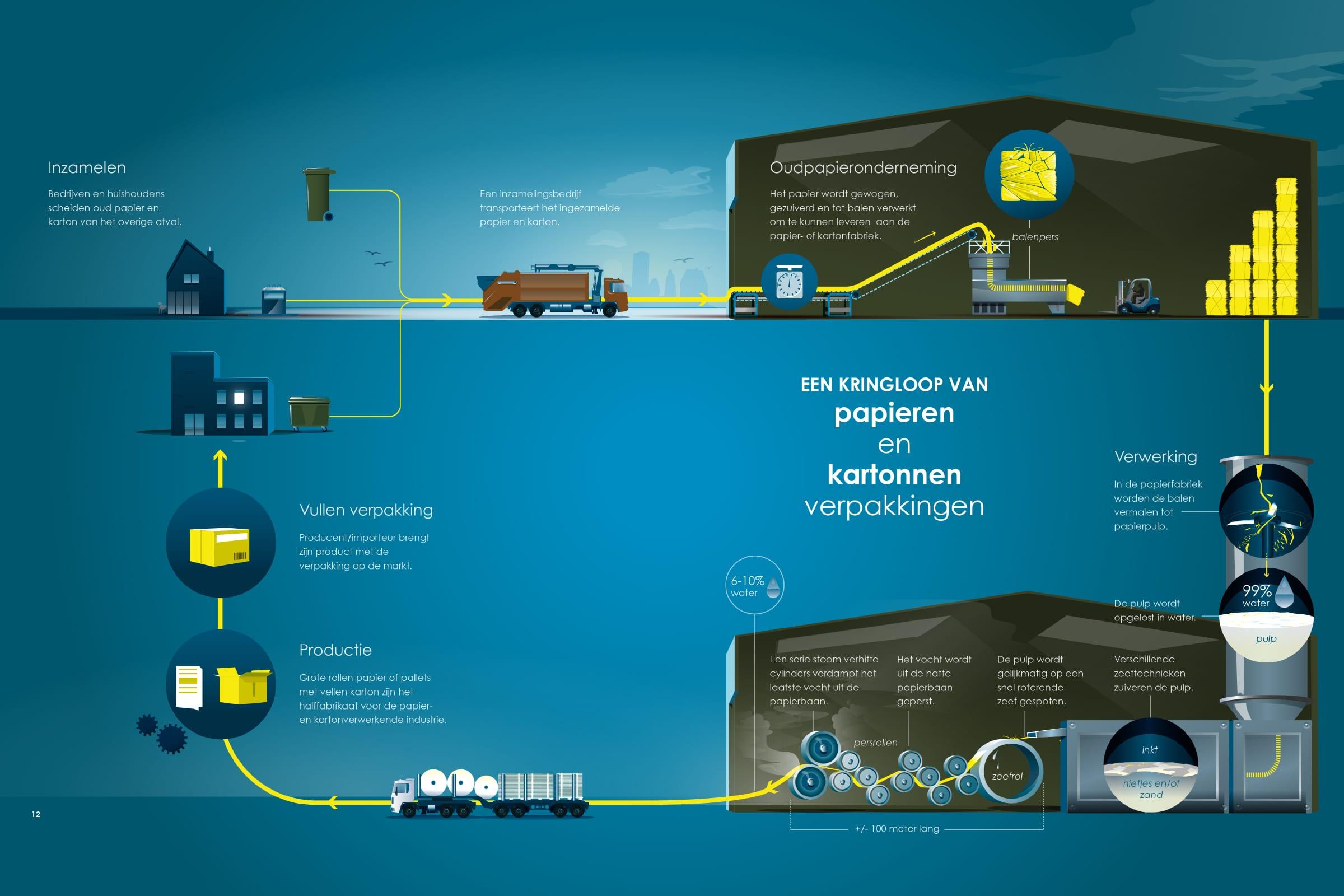 papier-infographic